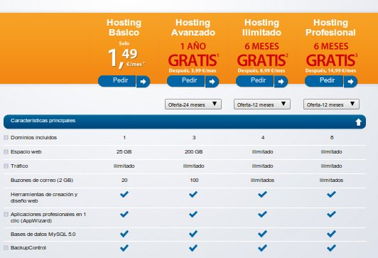 Hosting para profesionales Strato