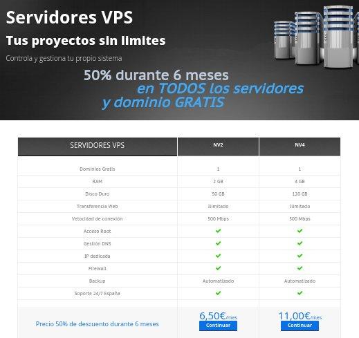 Neify servidores VPS