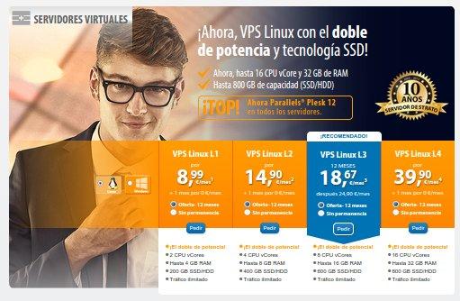 servidores cloud VPS España