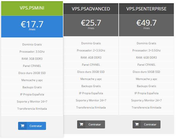 vps-prestashop-precios